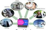 Sensori più intelligenti con la tecnologia Smart Analog