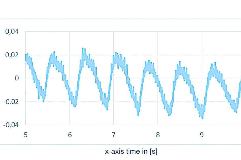 ATA1421_wristband PPG_Fig 1