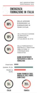 infografica expotraining