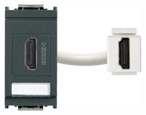 Connettore HDMI Vimar