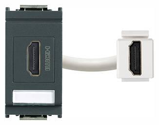 Il quesito impianto audio video passaggio cavi hdmi e connessioni eurosat - Impianto audio casa incasso ...