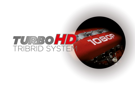 Linea Turbo HD by Hikvision
