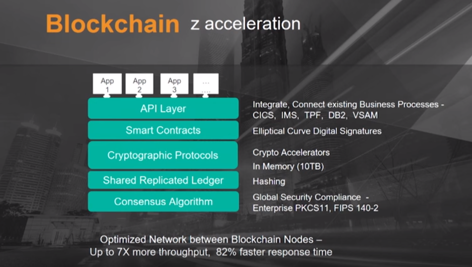 Ibm_blockchain_stack