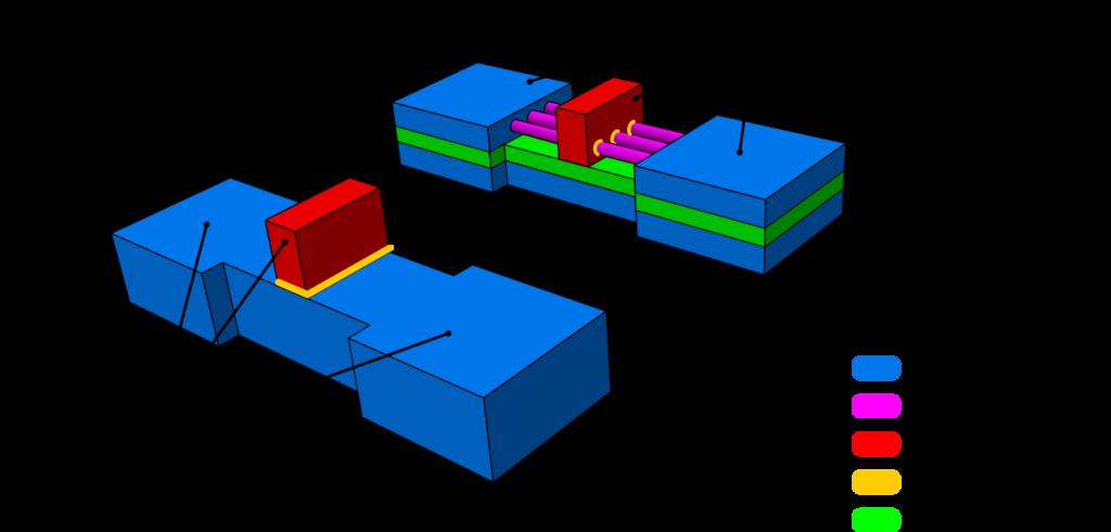 Ibm Transistor Skecth