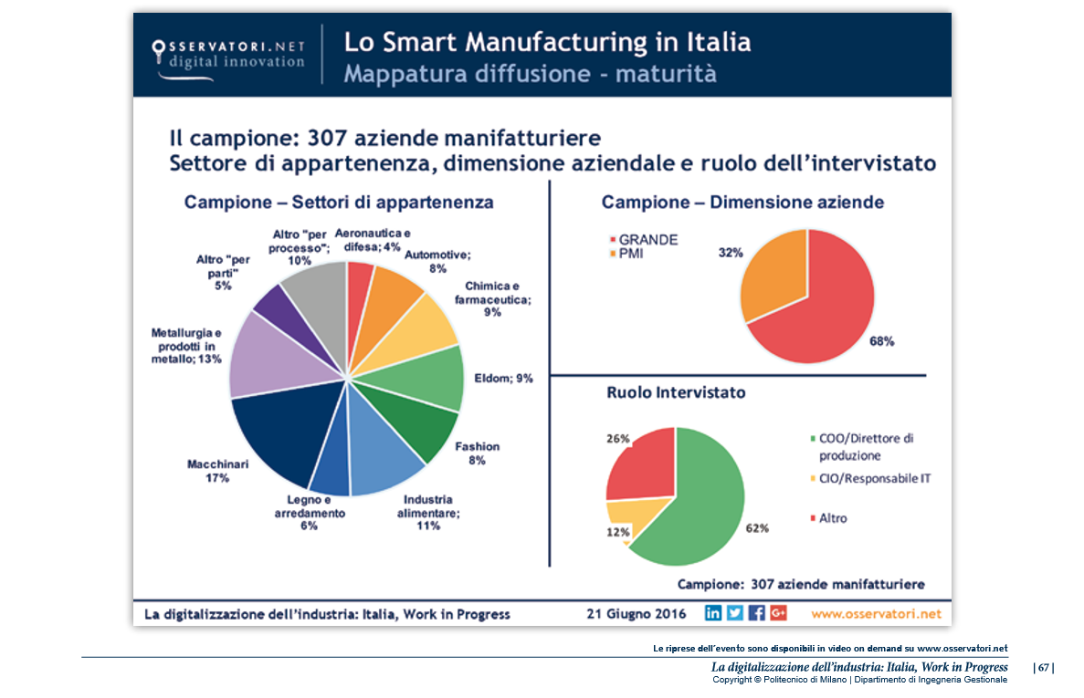 industry 4.0 polimi 2016