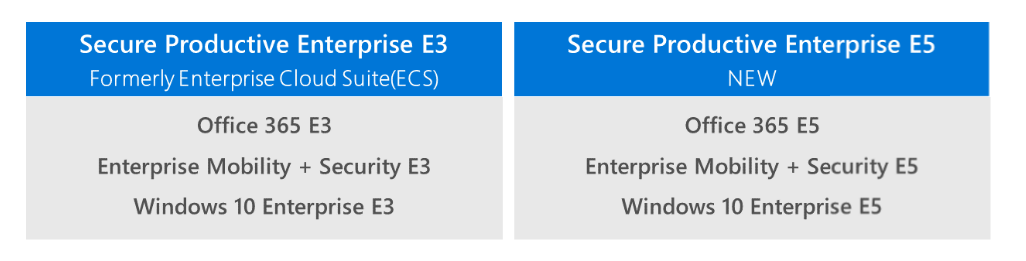 security productive enterprise microsoft