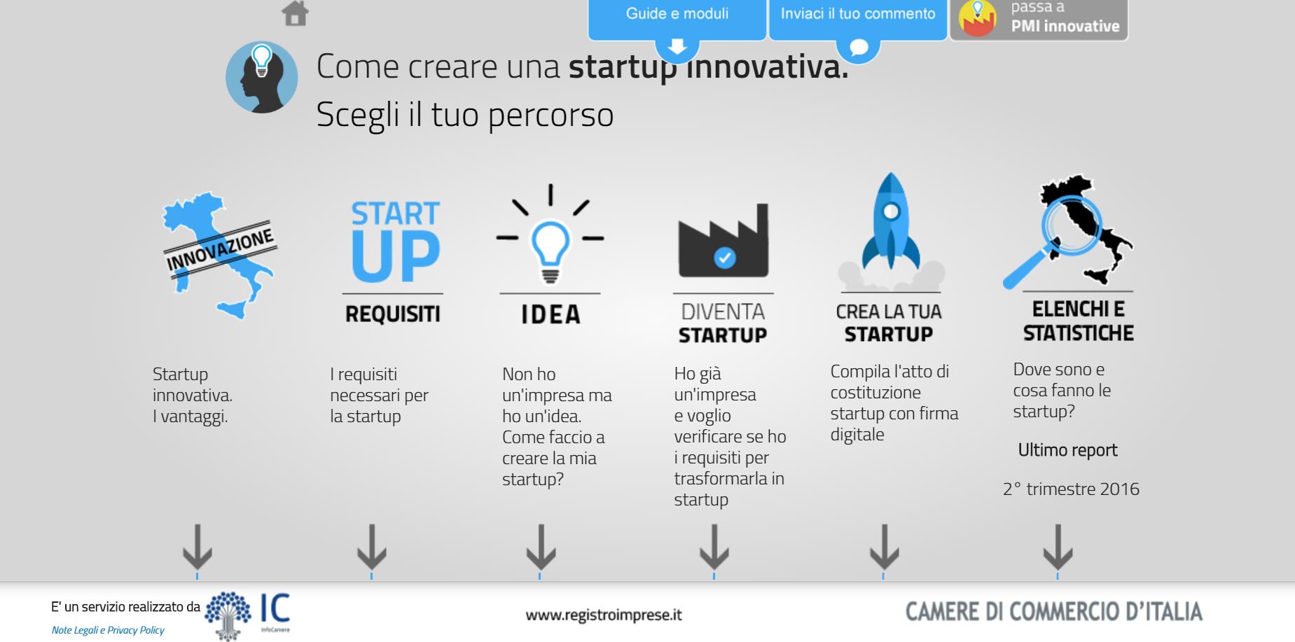 startup registro imprese