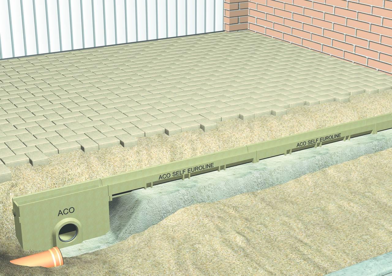 Come utilizzare al meglio i canali di drenaggio
