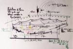 La logica dell'approssimazione, nell'arte e nella vita. Dorfles/Colonetti