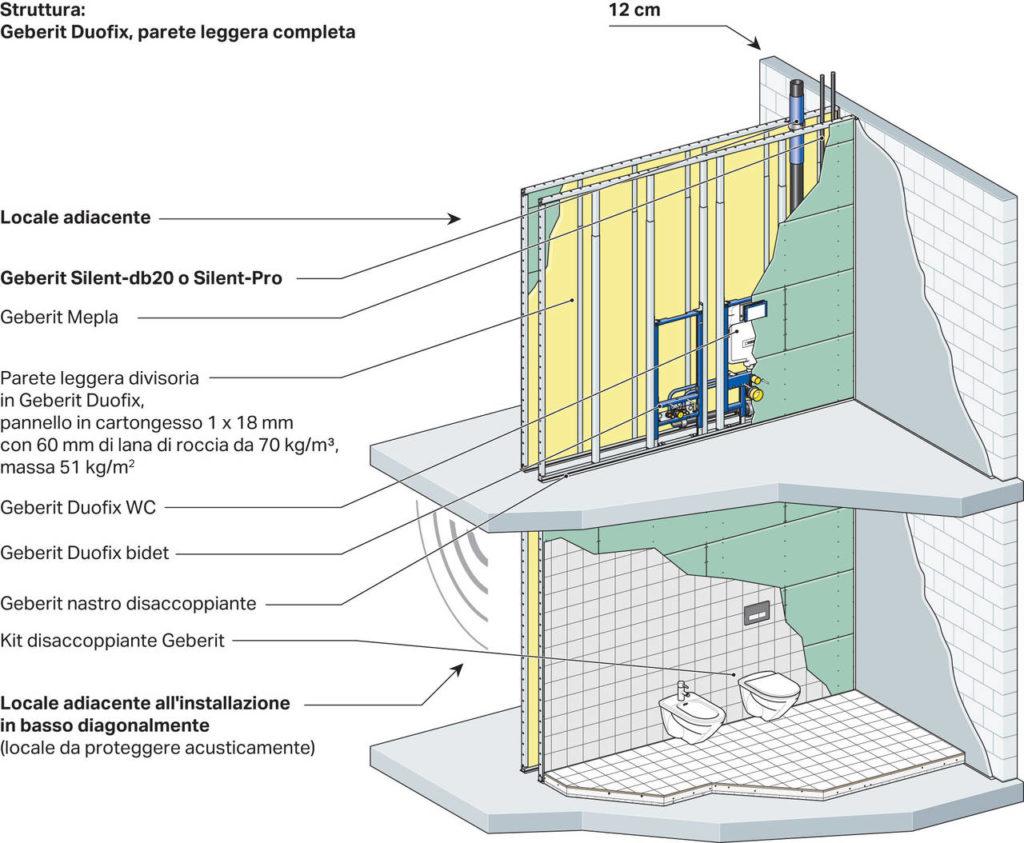 geberit-schema-installazione-impianto-di-scarico-com-modulo-duofix-15235