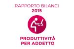Rapporto Bilanci 2015: produttività per addetto