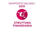 Rapporto Bilanci 2015: struttura finanziaria