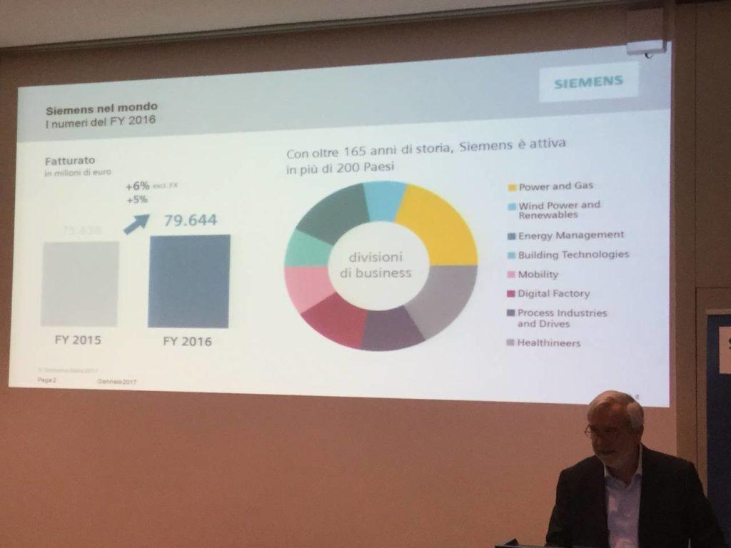 Siemens 2017 Golla digitalizzazione
