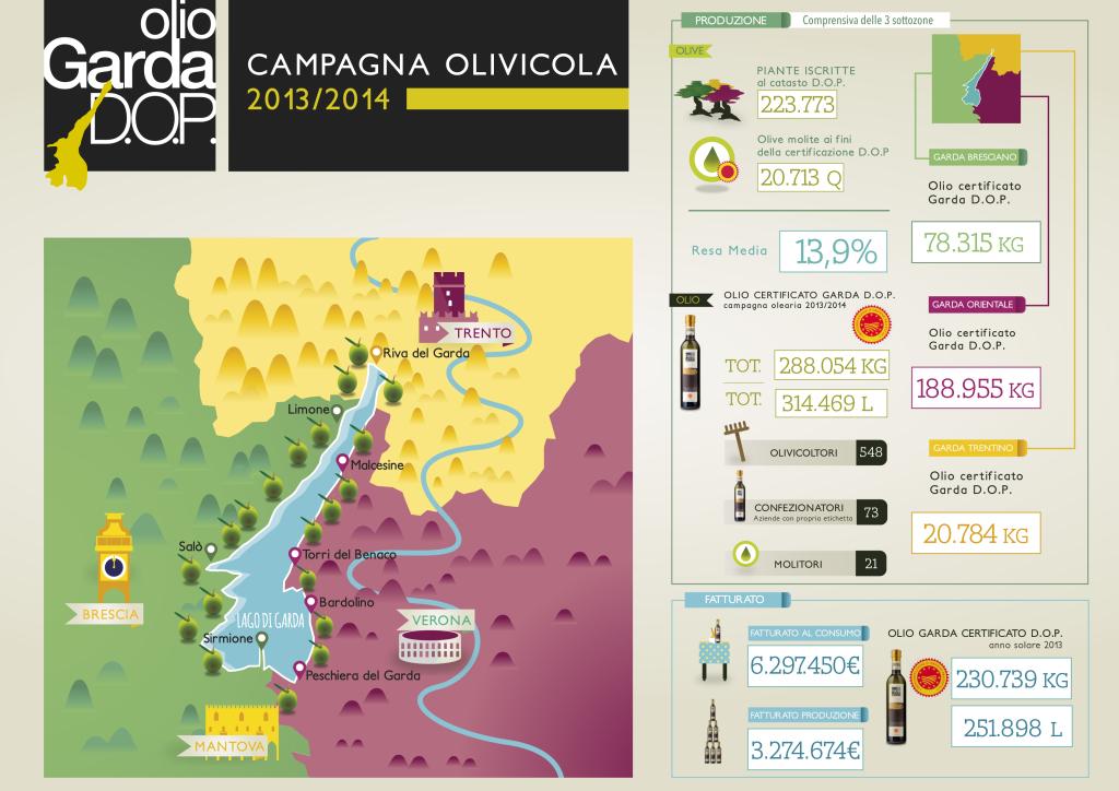 infografica_A4_orizzontale_web