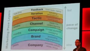 roadmap marketing