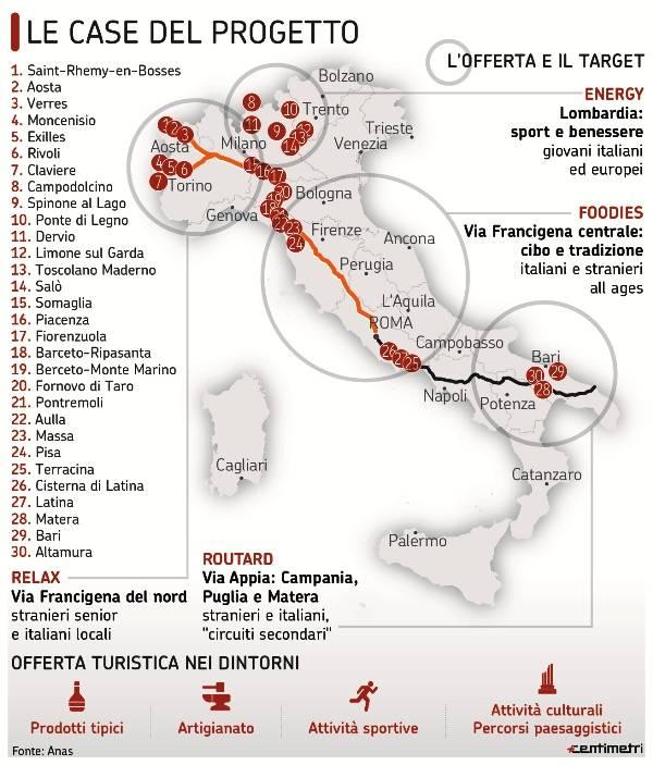 case-cantoniere_Italia-ALTA