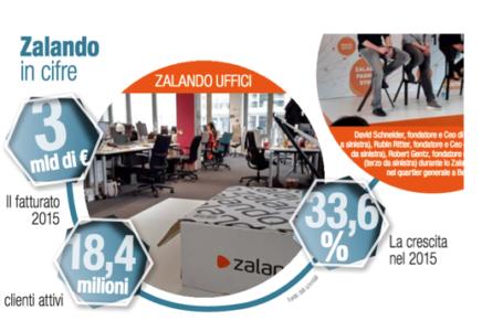 Il segreto di Zalando? Innovare e investire