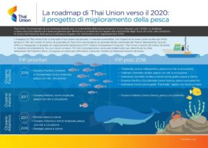 Thai Union FIPs Roadmap_Italian_13.12.16