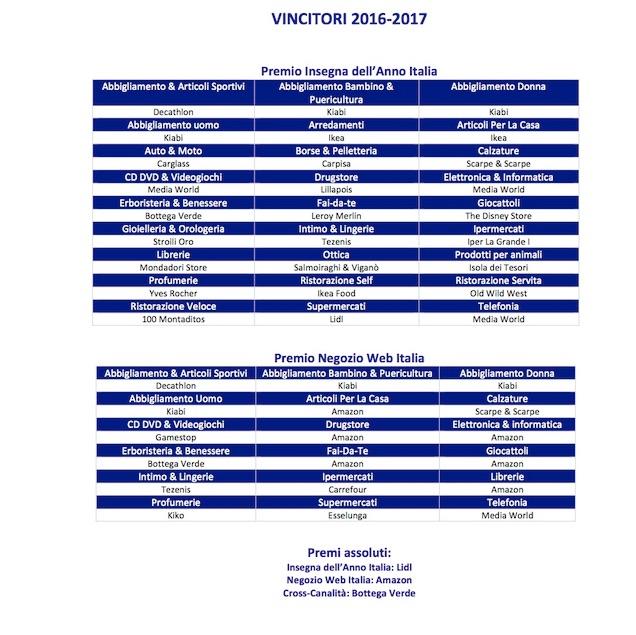 Vincitori Insegna dell'anno 2016-2017